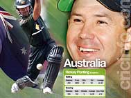 Team Australia - World Cup 2007