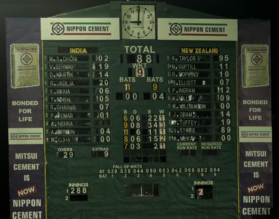 The scoreboard depicts India's tale of misery