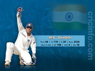 All-time XI - India
