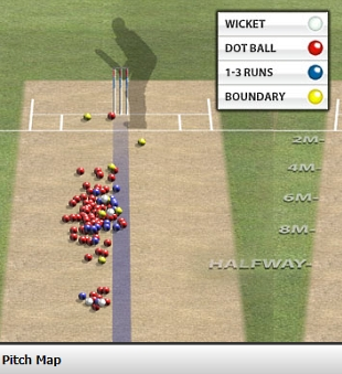 Tim Southee's pitch map, ndia v New Zealand, 2nd Test, Bangalore, 3rd day, September 2, 2012