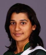 Asmavia Iqbal Khokhar - 150080.1