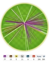 Wagon wheel of Cheteshwar Pujara's double hundred