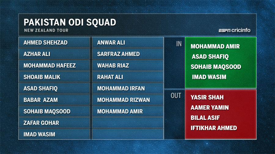 pakistan schedule 2016