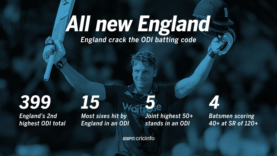 England notched up their second-highest ODI total against