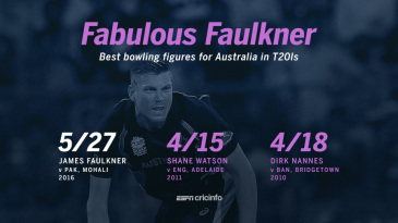 Best bowling figures for Australia in T20Is
