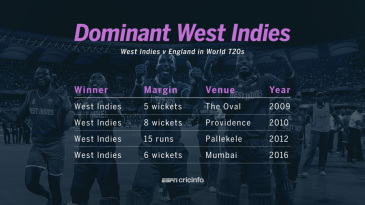 West Indies v England in WT20s