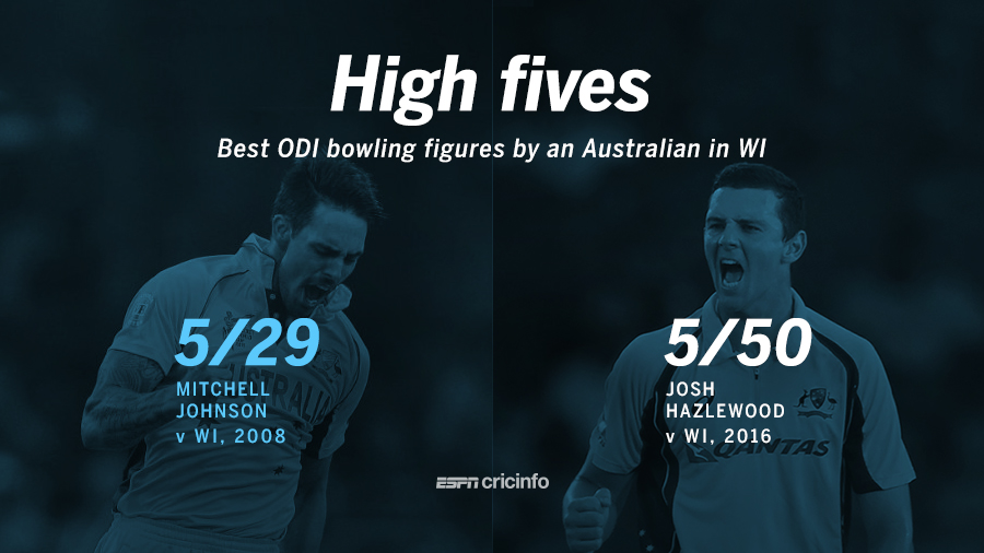 Josh Hazlewood's 5 for 50 are the second-best figures by an Australian in ODIs in West Indies.