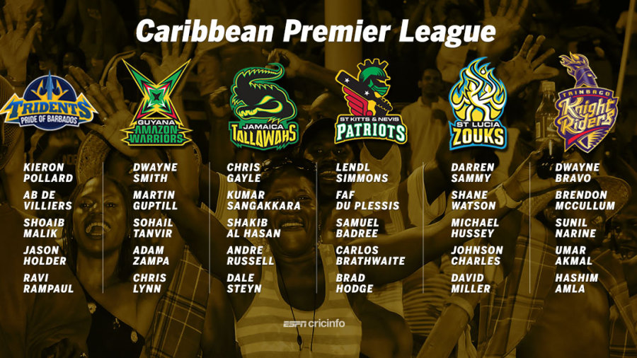 Five big names from each CPL 2016 squad
