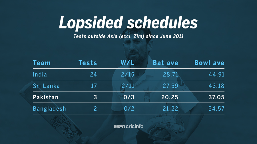 England and Pakistan Test sides 246835