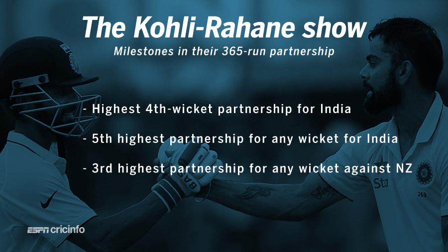 India's highest fourth-wicket partnership   Cricket   ESPN ...
