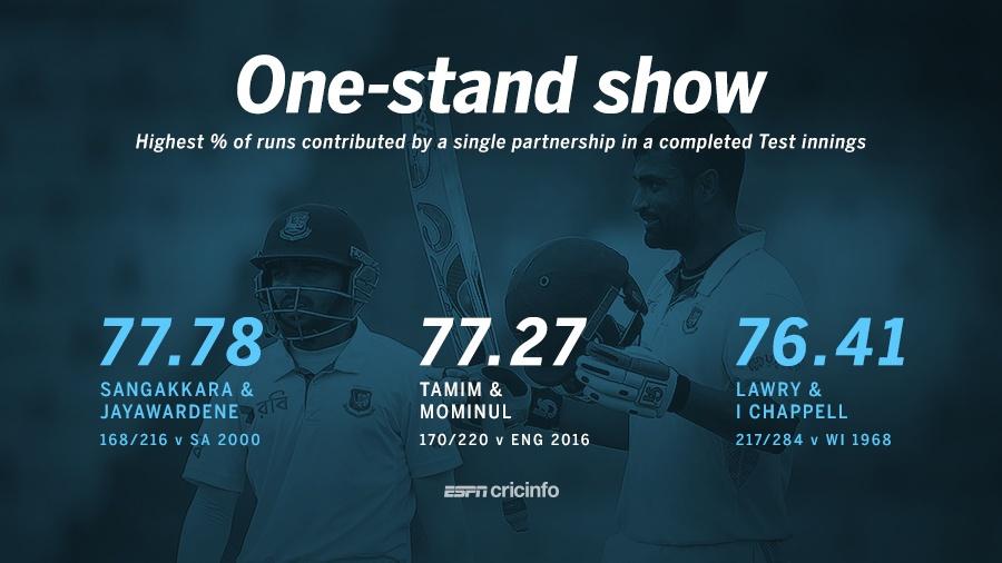 Zafar Ansari to make England Test debut against Bangladesh in Dhaka