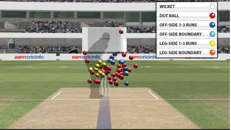 Joe Root defies conventional wisdom | Cricket | ESPN Cricinfo