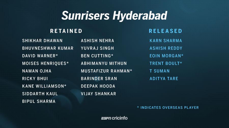 Sunrisers Hyderabad Team