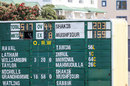 The Basin Reserve scoreboard during Shakib Al Hasan and Mushfiqur Rahim's record stand, New Zealand v Bangladesh, 1st Test, Wellington, 2nd day, January 13, 2017