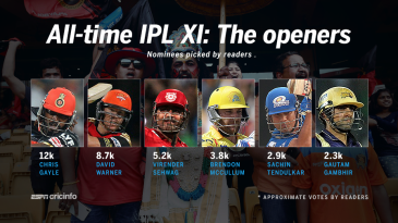 All-time IPL XI: Nominees for the openers