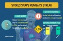 Ben Stokes' 4-1-21-2 swung the game in Pune's favour