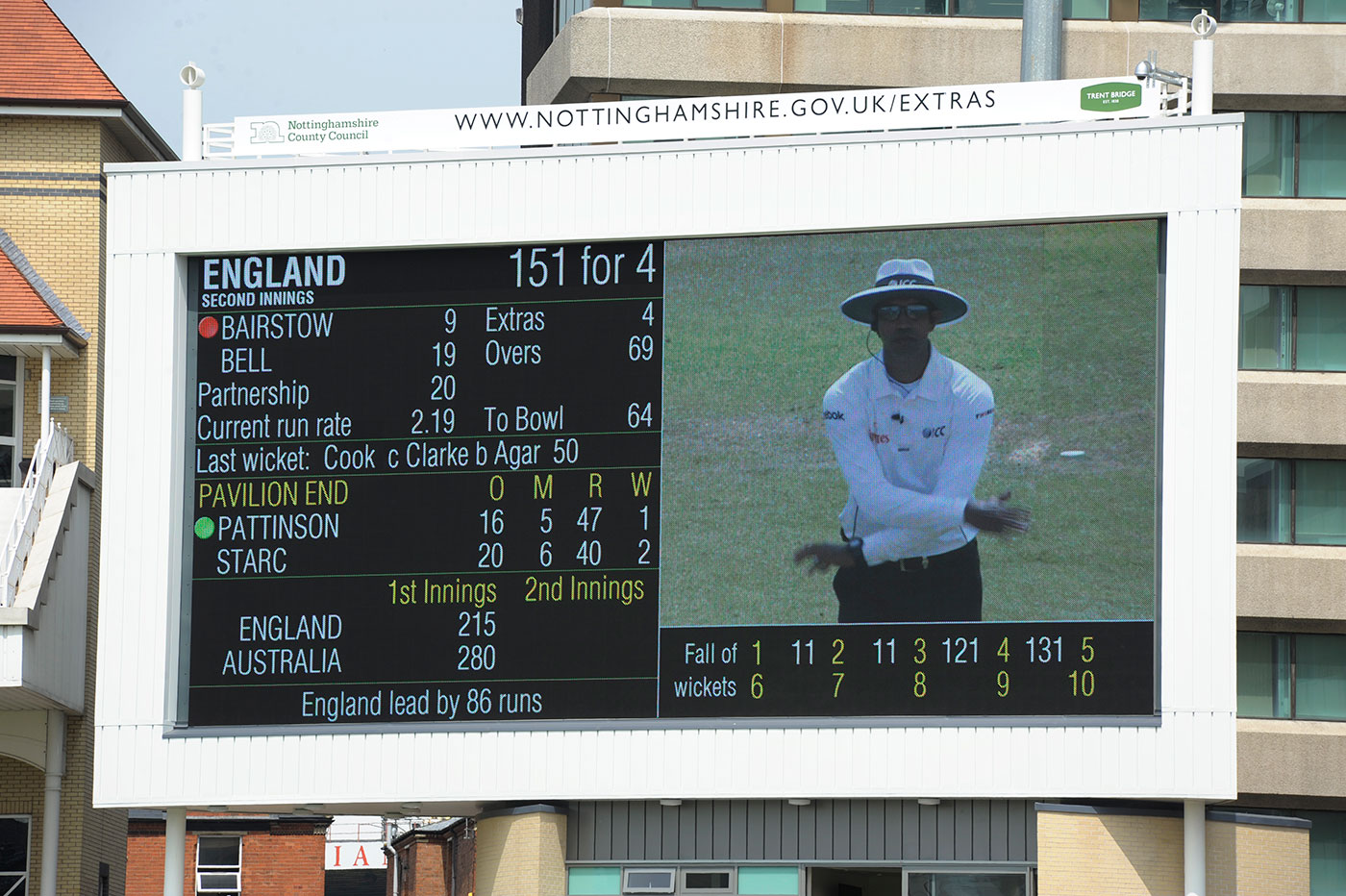 The scoreboard displays the umpire signalling a decision being upheld after review