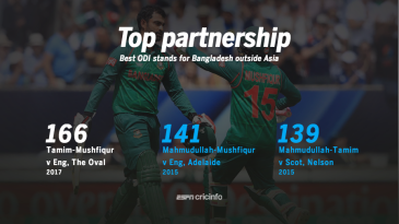Tamim and Mushfiqur shared the biggest partnership for Bangladesh outside Asia