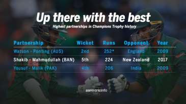 Shakib and Mahmudullah shared the second-biggest partnership in history of Champions Trophy