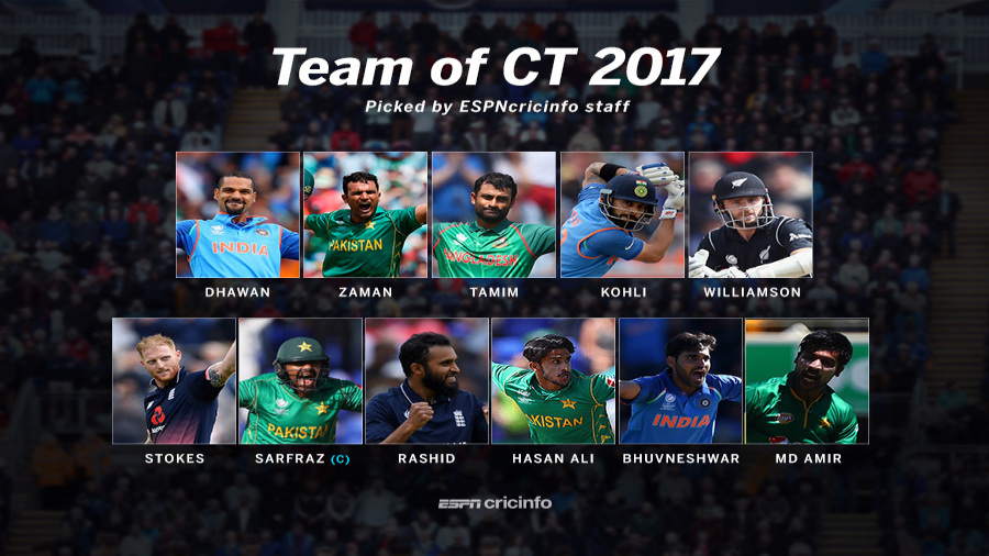 ESPNcricinfo's team of Champions Trophy 2017, as voted by our staff panel