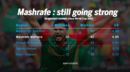 Mortaza has been Bangladesh's second highest wicket-taker since World Cup 2015