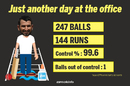 Another day, another patient knock from Cheteshwar Pujara