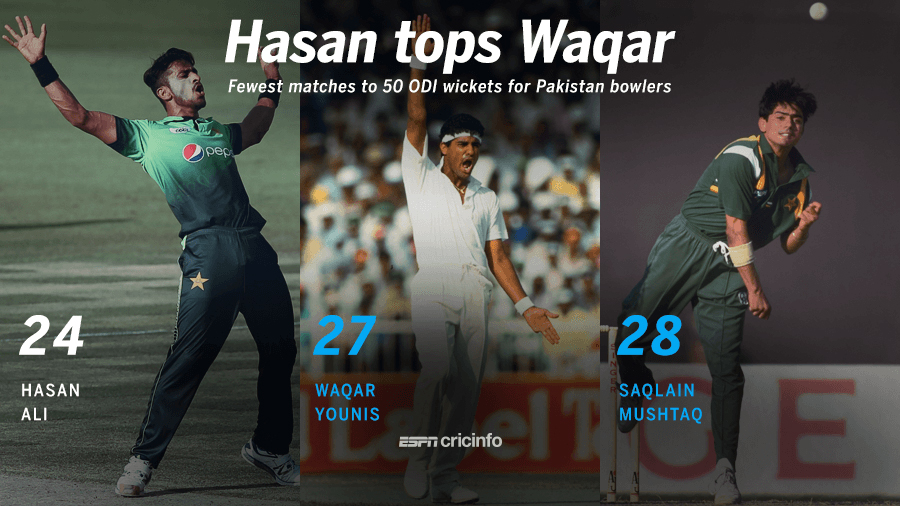 Hasan Ali, fastest Pakistan bowler to 50 ODI wickets