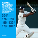 Mayank Agarwal's great run in November 2017, Ranji Trophy 2017-18, November 27, 2017