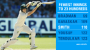 Steven Smith became the third quickest batsman ever to 23 Test hundreds.