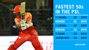 This week Luke Ronchi hit two of the fastest fifties in PSL