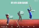 Ajinkya Rahane has been faster off the blocks in the past couple of games for Royals