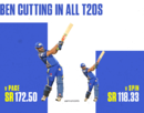 Ben Cutting has struggled to hit spinners in his T20 career