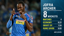 Graphic: Jofra Archer's yorkers have been among the most effective at the death in IPL 2018