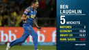Graphic: Ben Laughlin finally managed to get a run in an IPL starting XI, before being replaced by Archer