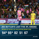 Jos Buttler has been in prolific form in the IPL since being deployed as an opener