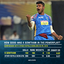 Graphic: K Gowtham was Rajasthan Royals' first-choice opening bowler in IPL 2018