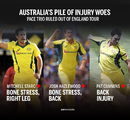 Hazlewood's back injury means Australia's Ashes-winning pace trio have been ruled out of their limited-overs tour to England, May 28, 2018