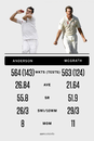 Graphic: How Anderson and McGrath's records stack up