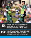 Faf du Plessis and David Miller put up a record partnership, Australia v South Africa, 3rd ODI, Hobart, November 11, 2018