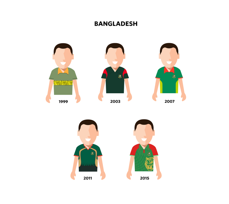 They wore it at the World Cup | The Cricket Monthly | ESPN