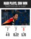 How far can Mohammad Nabi extend his run as Sunrisers Hyderabad's lucky charm? Delhi Capitals v Sunrisers Hyderabad, IPL 2019, Delhi, April 4, 2019