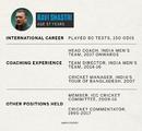 Ravi Shastri's coaching CV