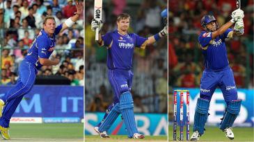 Shane Warne, Shane Watson, Rahul Dravid - Rajasthan Royals' building blocks