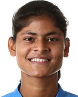 Radha Prakash Yadav