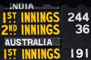 The old manual scoreboard at Adelaide Oval records India's 36 all out, Australia vs India, 1st Test, Adelaide, 3rd day, December 19, 2020