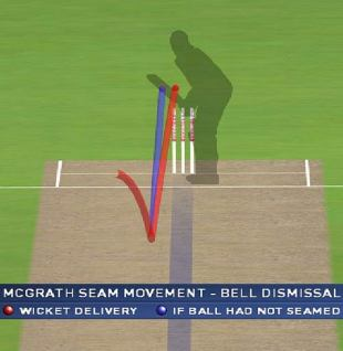 Hawk-Eye graphic of the delivery from Glenn McGrath that bowled Ian Bell, Australia v England, 5th Test, Sydney, 1st day, January 2, 2007