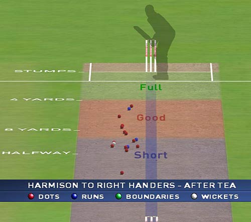 Steve Harmison's line to the right-handers after tea