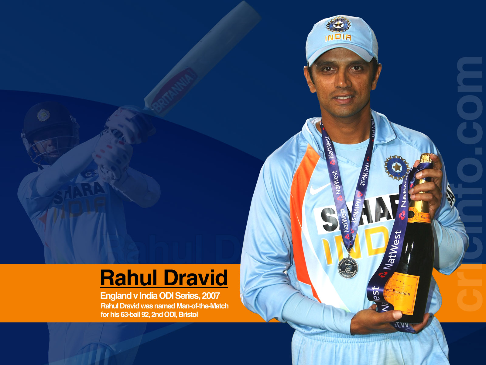 Dravid Man Of The Match 2nd Odi England V India Cricket
